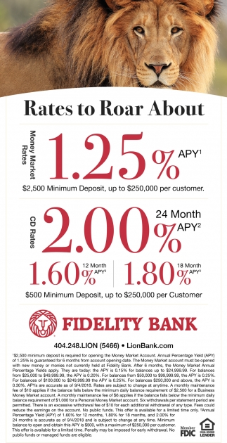Rates to Roar About